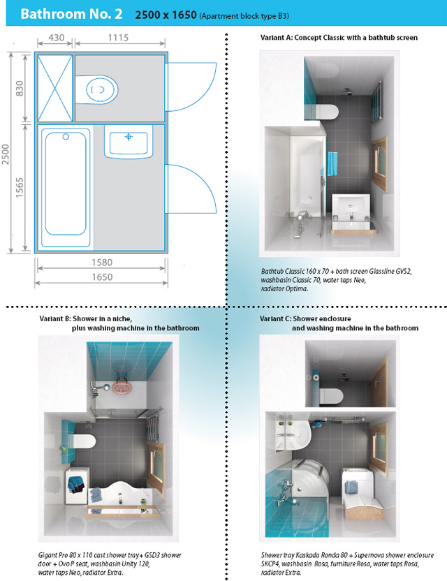Fitting A Small Bathroom Ravak A S